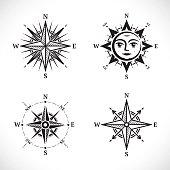 Compass set