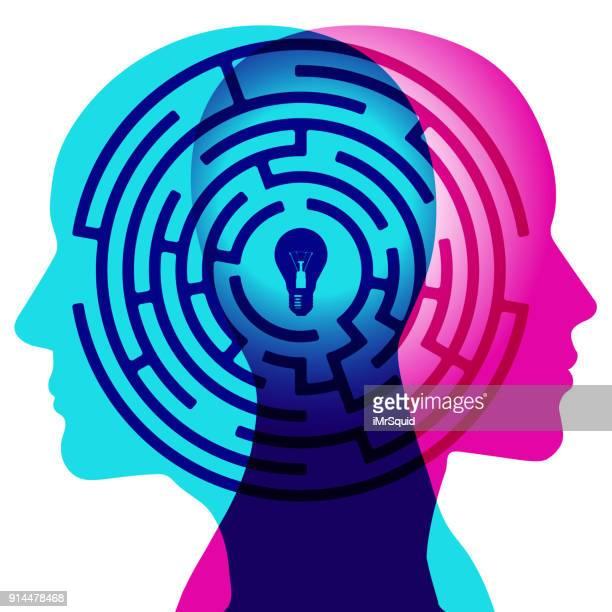 Complex Minds Ideas