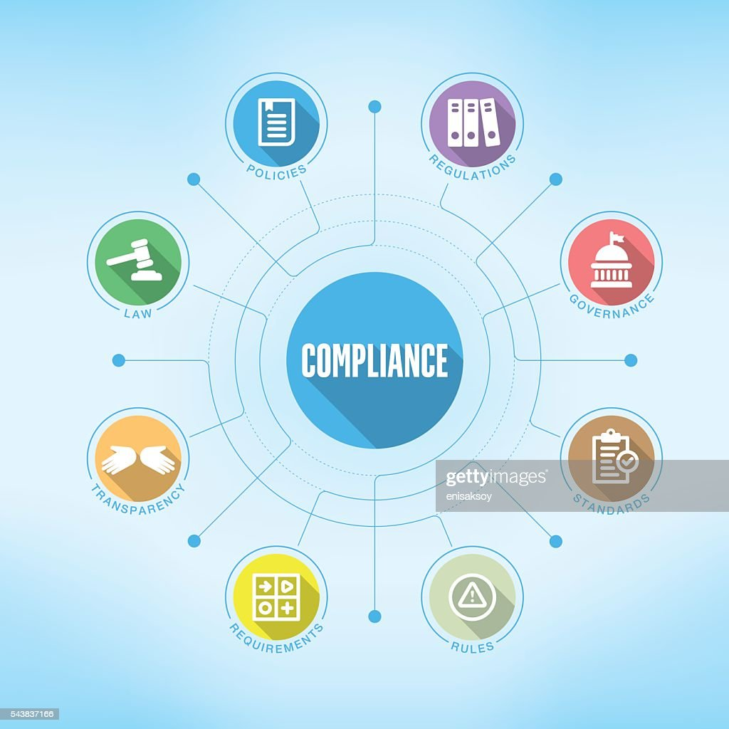 Compliance chart with keywords and icons. Flat design : stock illustration