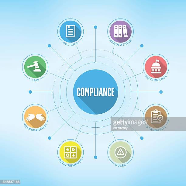 compliance chart with keywords and icons. flat design - permission concept stock illustrations, clip art, cartoons, & icons
