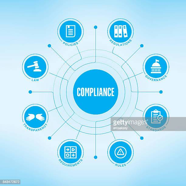compliance chart with keywords and icons - permission concept stock illustrations, clip art, cartoons, & icons
