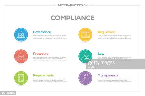 ilustrações, clipart, desenhos animados e ícones de conceito de conformidade infográfico 6 opções, etapas ou processos. - regras