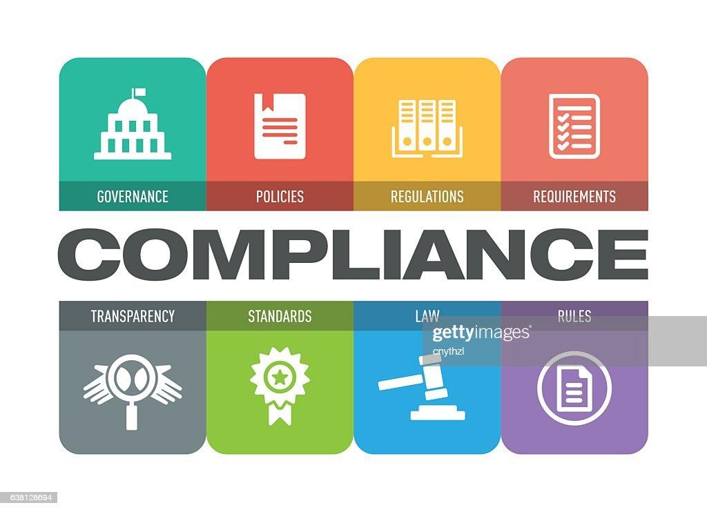 Compliance Icon Set : stock illustration