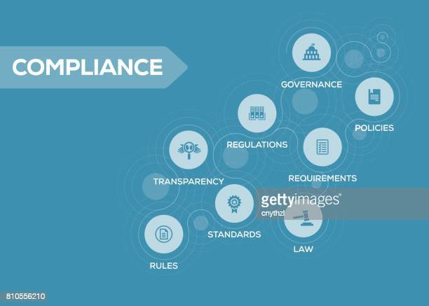 Compliance Icons with Keywords