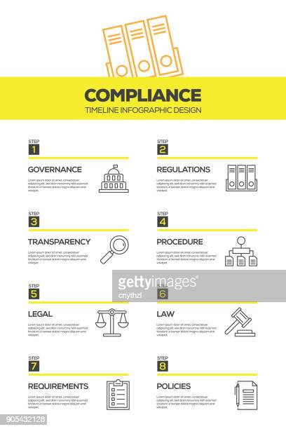 Compliance Infographic Design Template