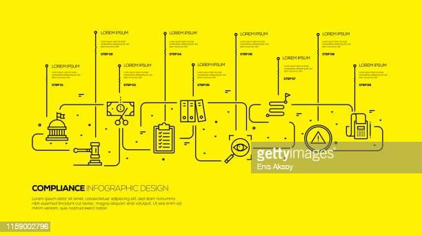 compliance infografik design - justizsystem stock-grafiken, -clipart, -cartoons und -symbole
