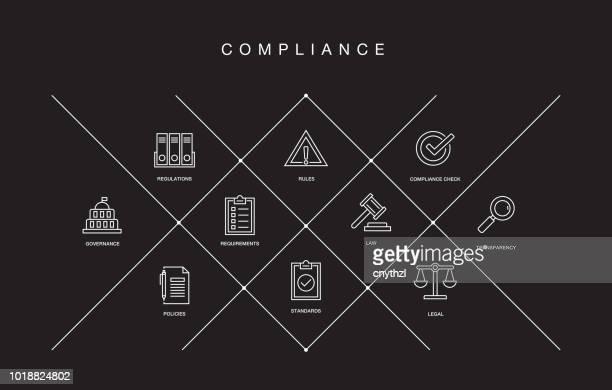 ilustrações, clipart, desenhos animados e ícones de ícones de linha de conformidade - regras