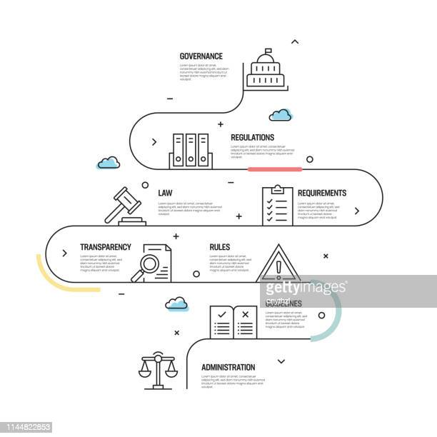 compliance vector concept and infographic design elements in linear style - instructions stock illustrations