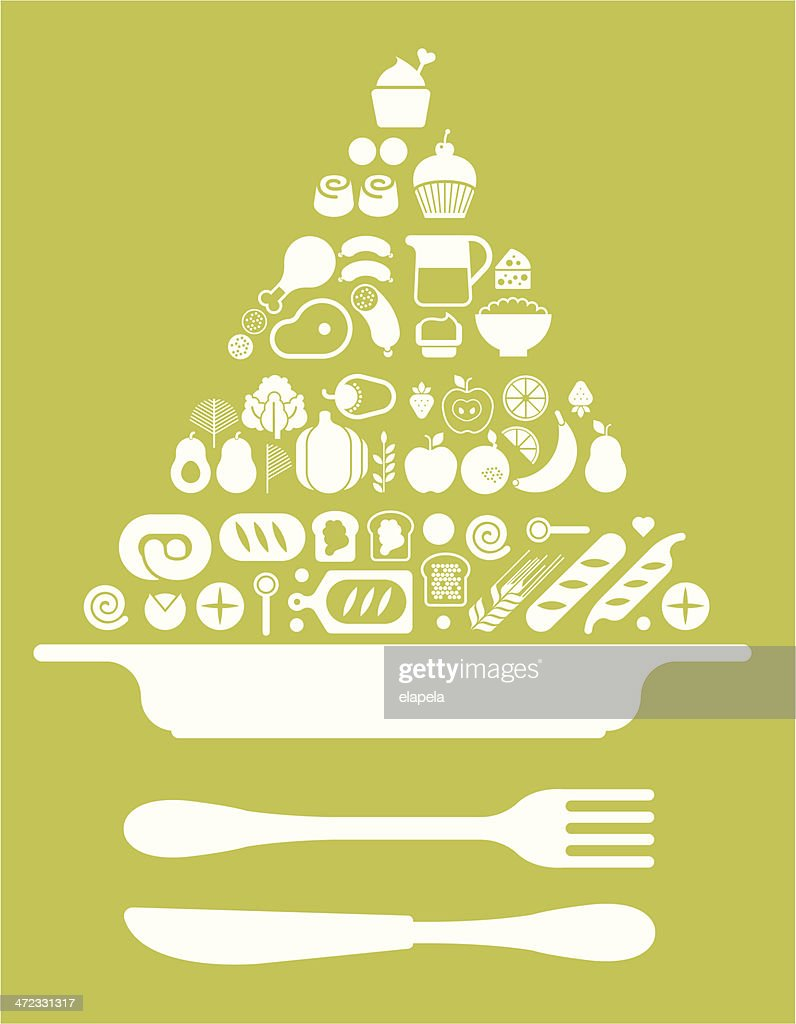 Composition with food pyramid and plate