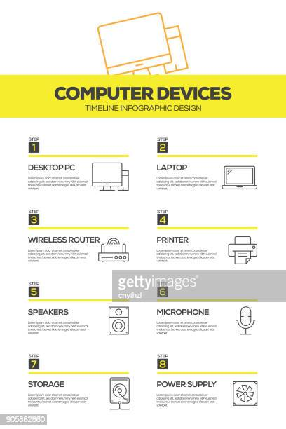 Computer Devices Infographic Design Template