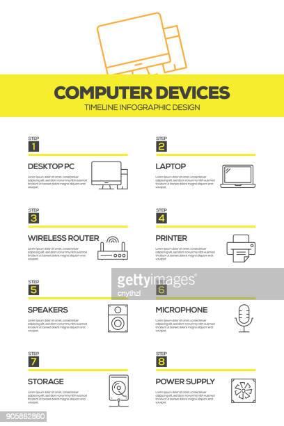 ilustrações, clipart, desenhos animados e ícones de modelo de design de infográfico de dispositivos de computador - mobile phone