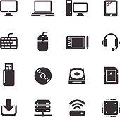 Computer Icons - Acme Series