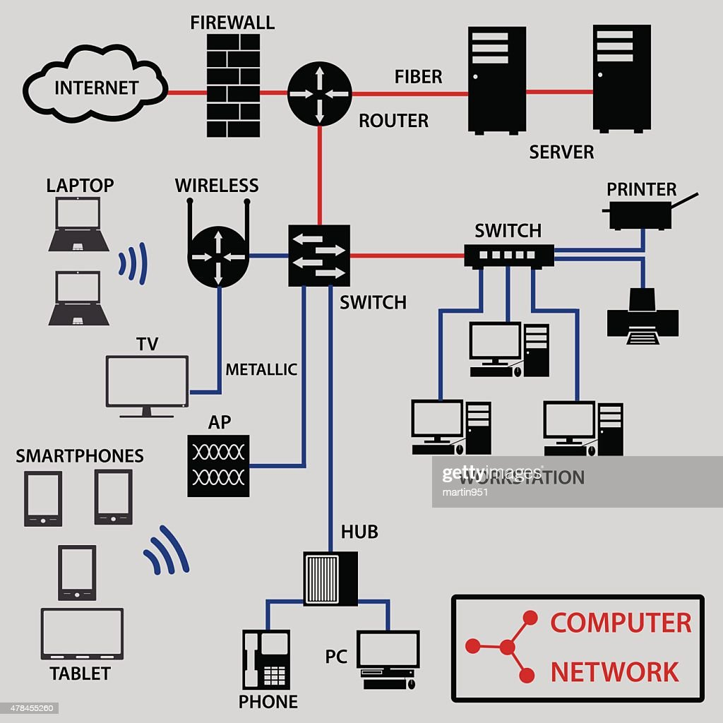 computer network connections icons and topology eps10