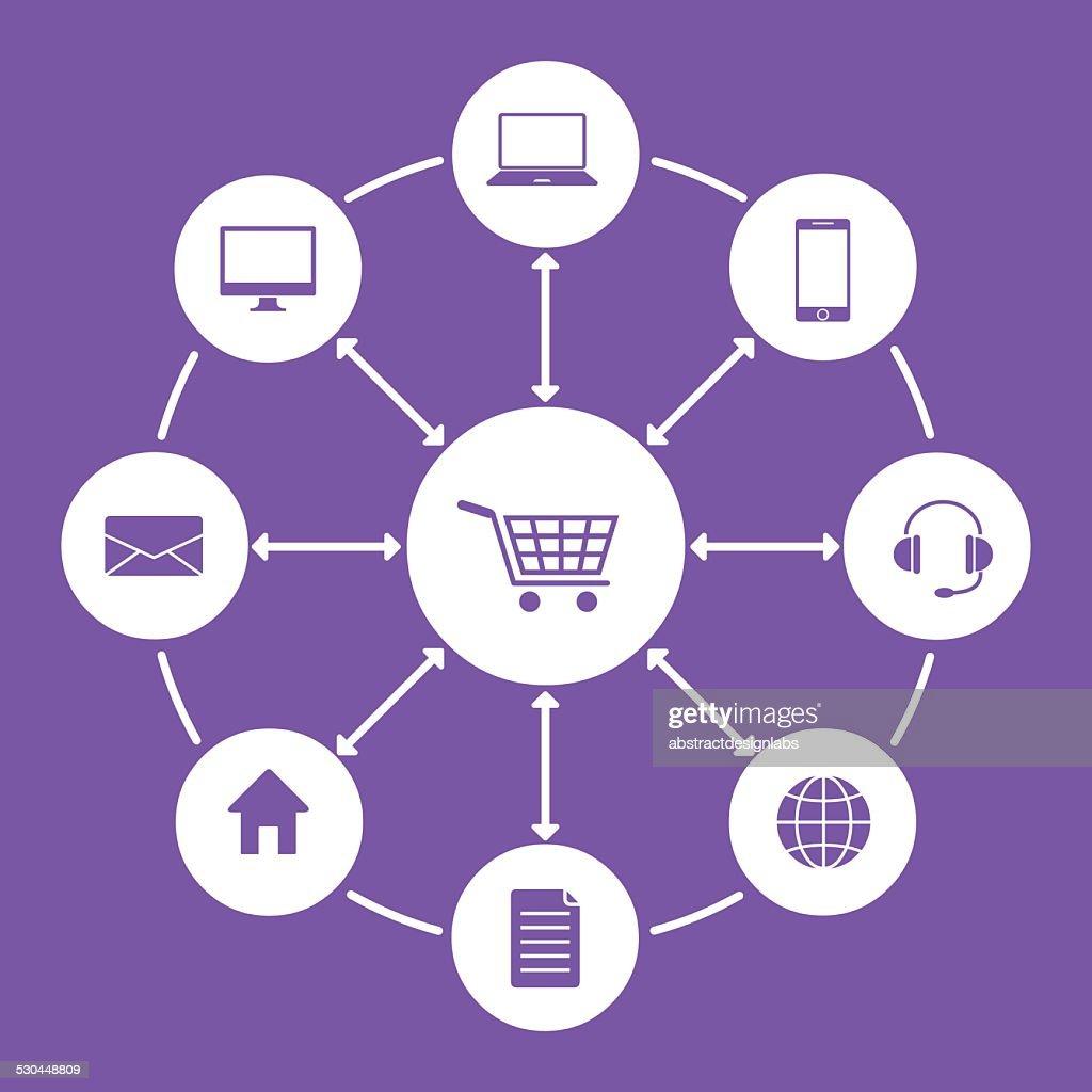 Computer, vibrant color, mcommerce, e-commerce