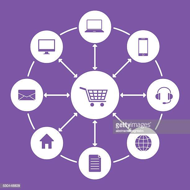 computer, vibrant color, mcommerce, e-commerce - jumpsuit stock illustrations