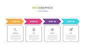 Concept of arrow business model with 4 successive steps. Four colorful rectangular elements. Timeline design for brochure, presentation. Infographic design layout.