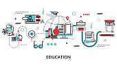 Concept of education process