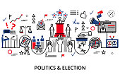 Concept of politics and election