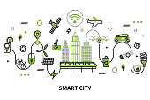 Concept of smart city, technologies of future