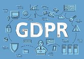 GDPR concept vector illustration. General Data Protection Regulation. The protection of personal data.