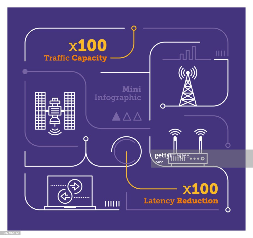 Connection Mini Infographic