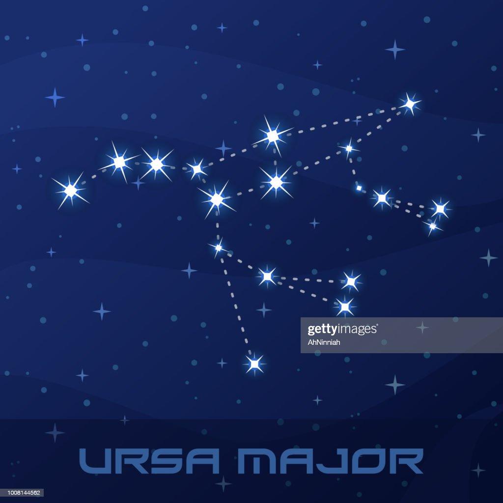 Constellation Ursa Major, Great Bear