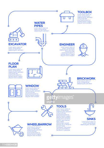 construction industry vector concept and infographic design elements in linear style - vertical stock illustrations