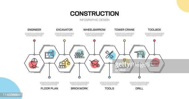 ilustraciones, imágenes clip art, dibujos animados e iconos de stock de construcción línea infografía diseño - electricista