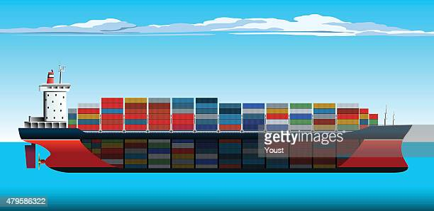 Container Ship Section
