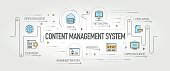 Content Management System banner and icon set