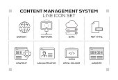Content Management System keywords with monochrome line icons