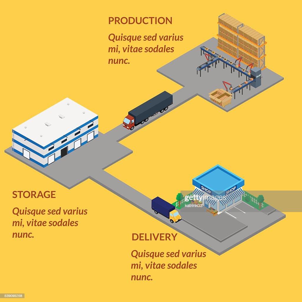 conveyor line, warehouse, shop