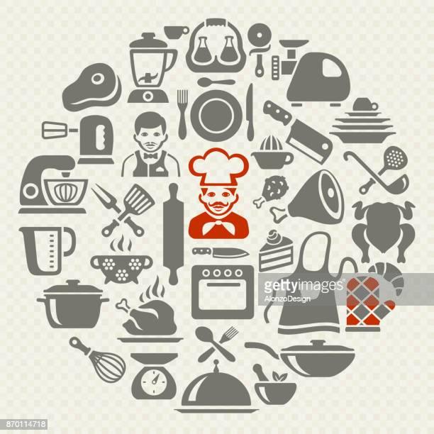 Koken en keuken Collage