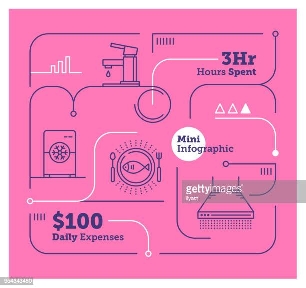 stockillustraties, clipart, cartoons en iconen met koken mini infographic - iconen machines