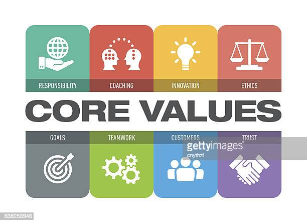core values icon set - foundation stock illustrations, clip art, cartoons, & icons