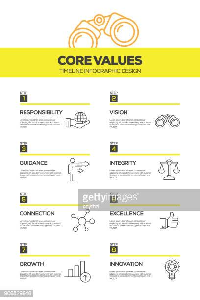 Core Values Infographic Design Template
