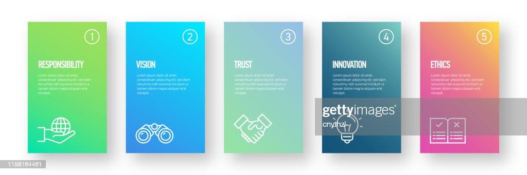 Modelo de design de infográfico de valores principais com ícones e 5 opções ou etapas para diagrama de processo, apresentações, layout de fluxo de trabalho, banner, fluxograma, infográfico. : Ilustração