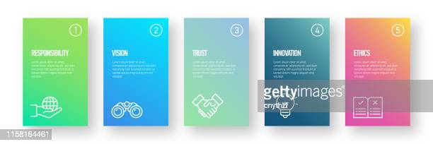 core values infographic design template with icons and 5 options or steps for process diagram, presentations, workflow layout, banner, flowchart, infographic. - determination stock illustrations