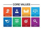 Core Values Infographic Icon Set