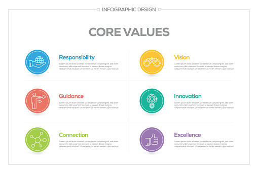 Core Values Infographic with 6 options, steps or processes. - gettyimageskorea