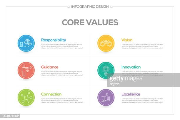 Core Values Infographic with 6 options, steps or processes.