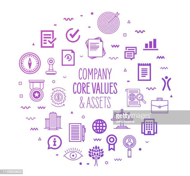 Core Values & Key Assets Outline Style Infographic Design