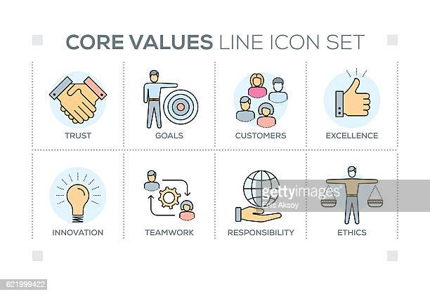 Core Values keywords with line icons