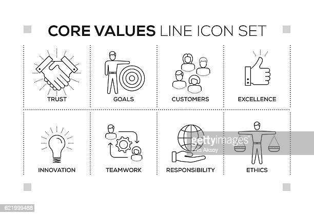 Core Values keywords with monochrome line icons