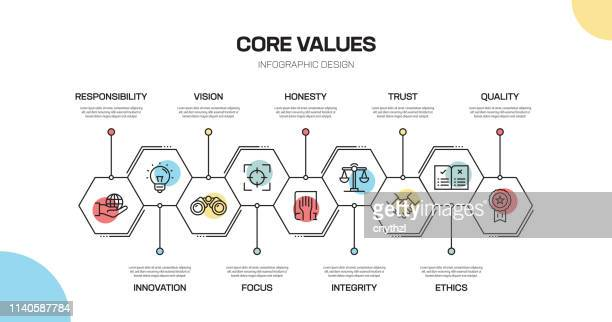 core values line infographic design - cultures stock illustrations