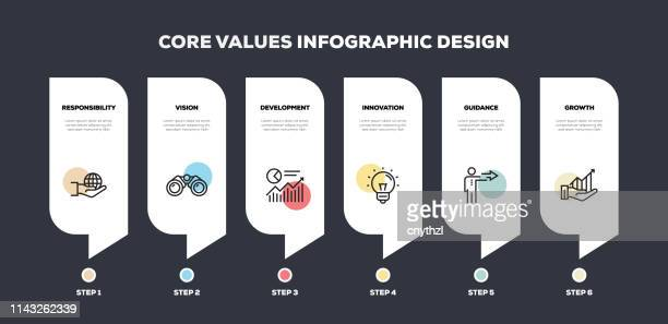 core values line infographic design - the way forward stock illustrations