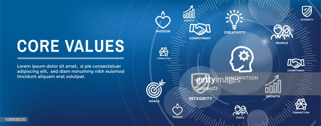 Core Values Outline Icon w person and collaborating / thinking ideas web banner header