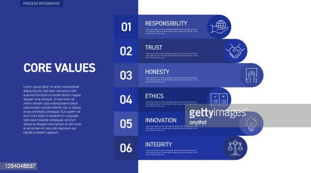 core values related infographic design with line icons. simple outline symbol icons. - imagem a cores stock illustrations