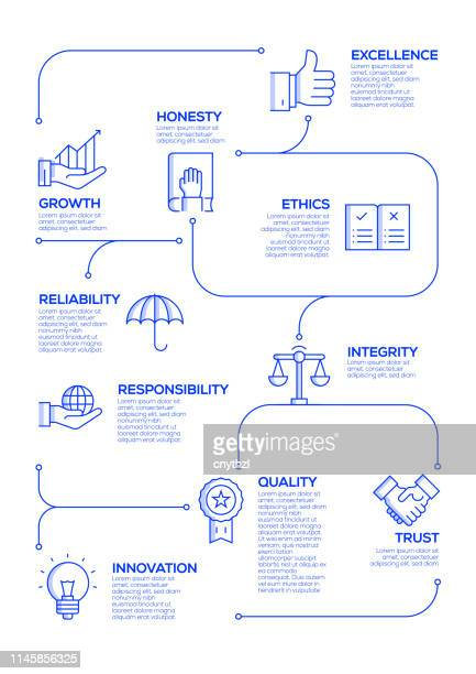 core values vector concept and infographic design elements in linear style - bank statement stock illustrations