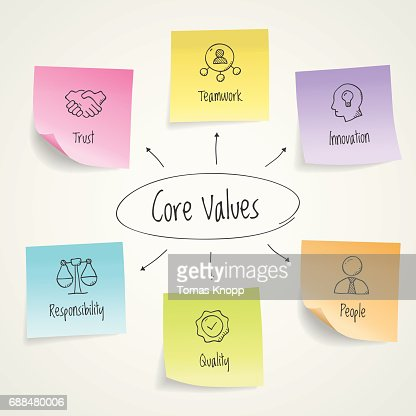 core values visualization template vector art getty images